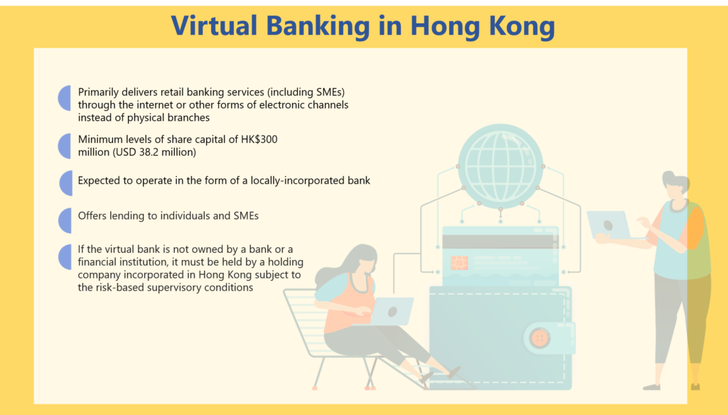 The-Evolution-of-Banking-The-Rise-of-Virtual-Banking